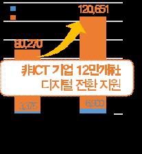 그림입니다. 원본 그림의 이름: CLP00002d200001.wmf 원본 그림의 크기: 가로 208pixel, 세로 225pixel